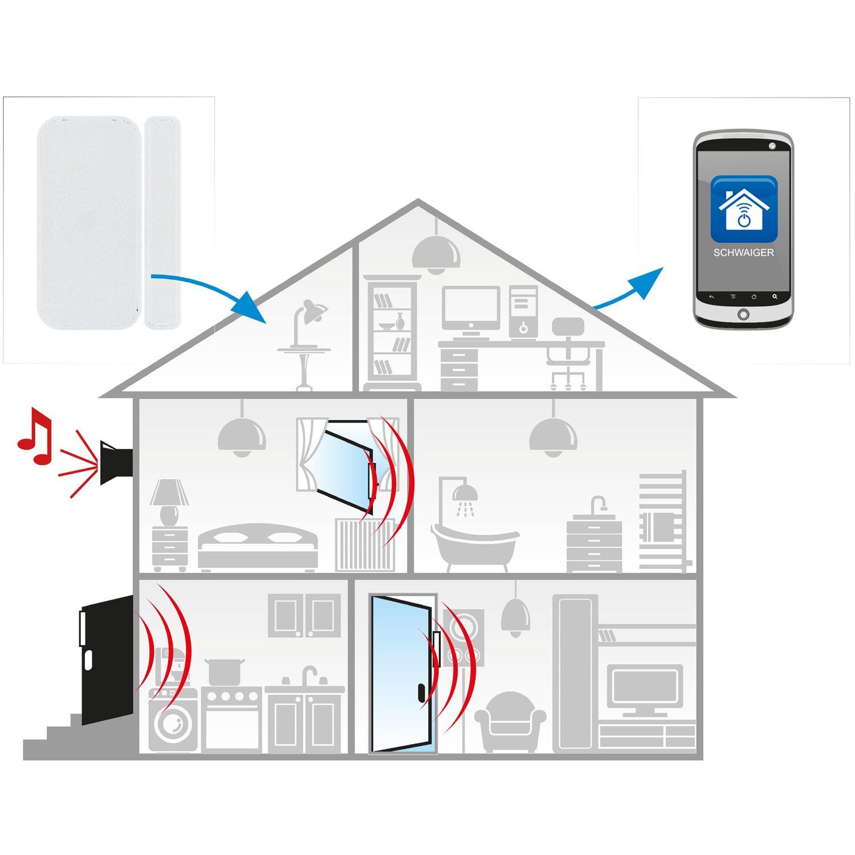 Schwaiger Smart Home : schwaiger smart home starter paket sicherheit kaufen bei obi ~ A.2002-acura-tl-radio.info Haus und Dekorationen