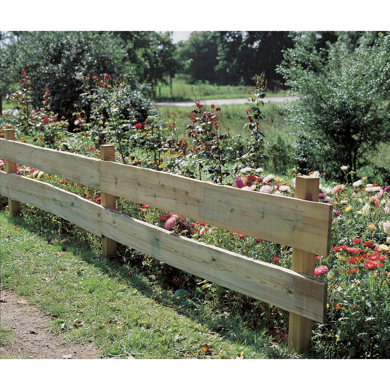 Zubehör für Zaunbau & Sichtschutz online kaufen bei OBI