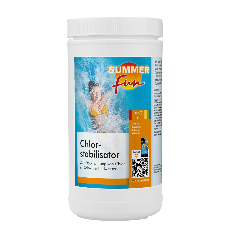 Chlorstabilisaton kaufen bei obi for Planschbecken bei obi