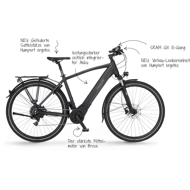 fahrrad kaufen mit paypal ratenzahlung